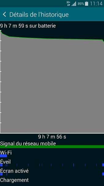 Galaxy-S5-Battery-Drain