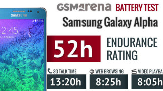 galaxy alpha battery life test results