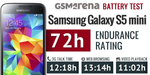 galaxy s5 mini battery life test results