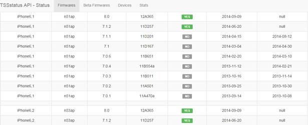 downgrade ios 8 ios 7 iphone easy