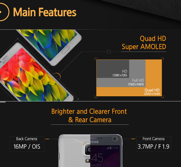 everything should know about galaxy note 4