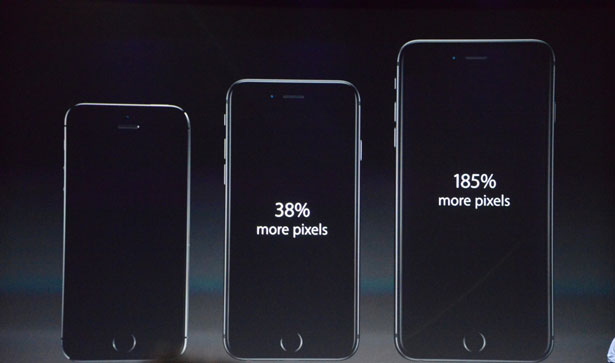 iphone 6 high resolution screens