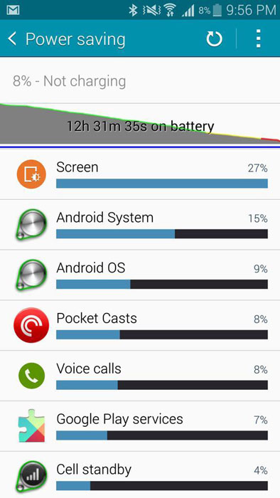 galaxy note 4 bad battery life