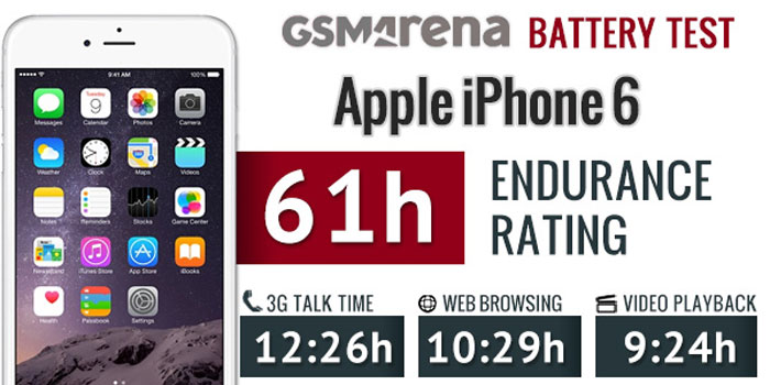 iphone 6 plus battery life test results