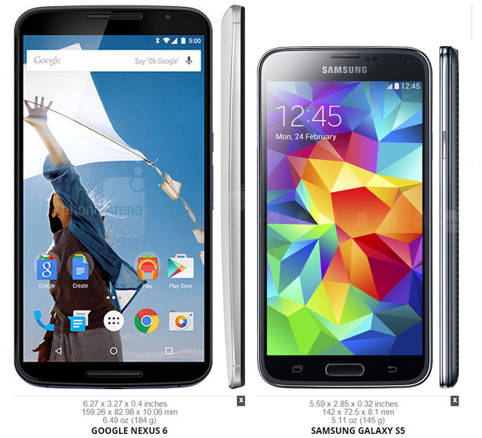 Ultimate Nexus 6 Size Comparison vs. Nexus 5, Samsung ...  Iphone