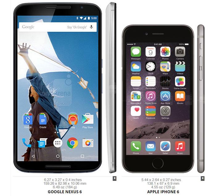 nexus 6 iphone 6 size comparison