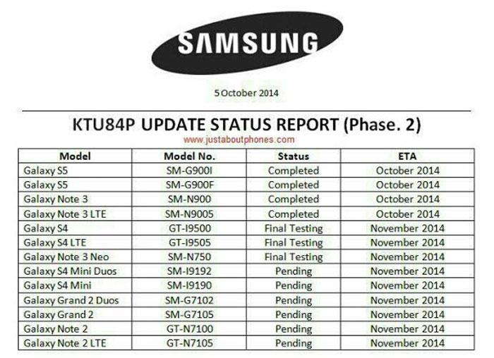 samsung galaxy s5 4.4.4 kitkat update