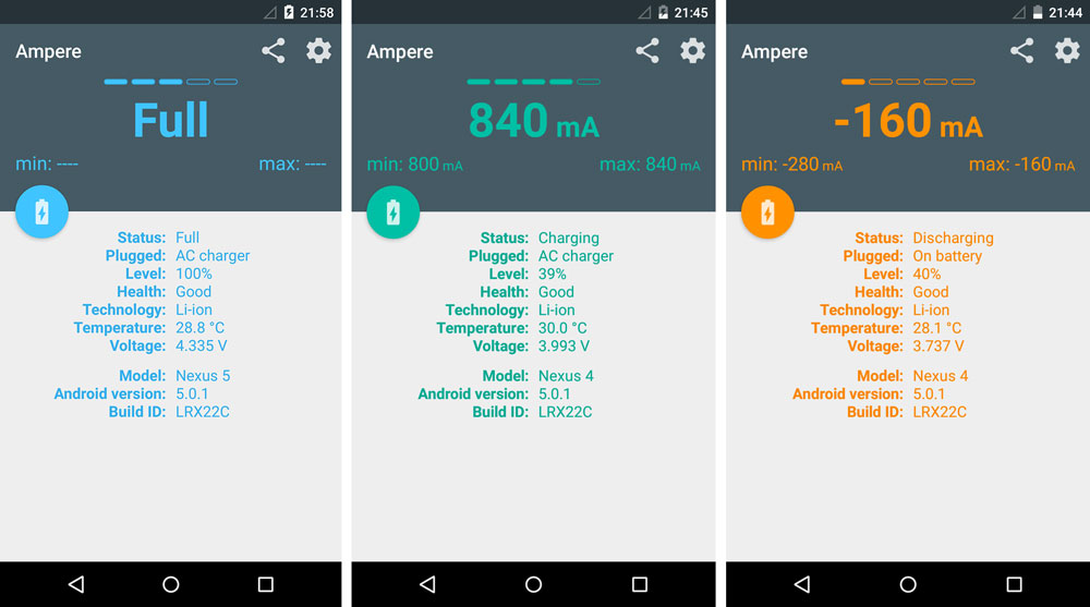 ampere charging current android