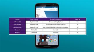 android m nexus 5 update