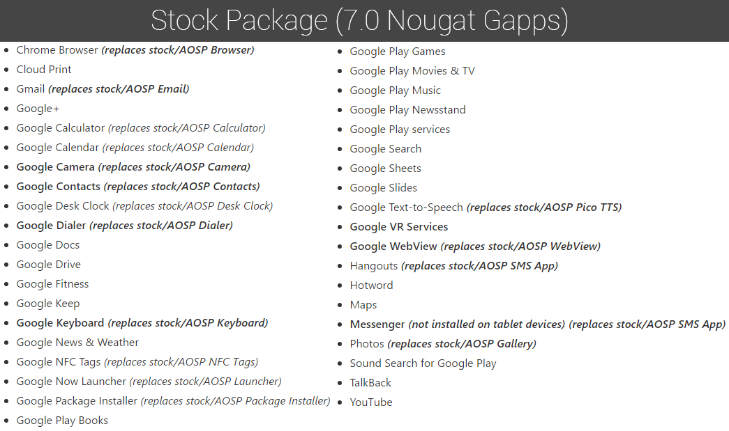 android 7.0 gapps stock package
